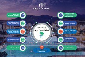 Thông tin, tiến độ và giá cả dự án khu đô thị Sun Grand City Nam Phú Quốc cập nhật tháng 5/2020