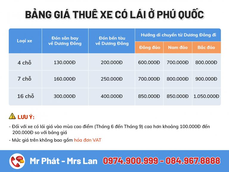 Bảng giá thuê xe có lái tại Anh Phát - Phú Quốc